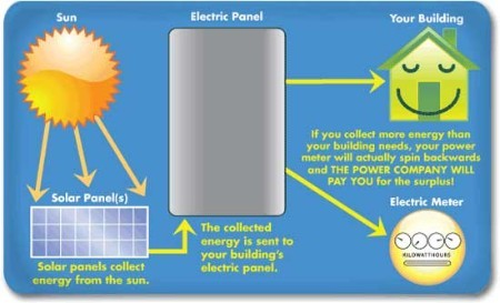 solar-energy-diagram.jpg